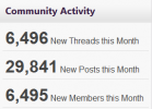 CommunityActivity.png 6.78 KB