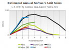 historical-software-sales-trends.png 35.68 KB