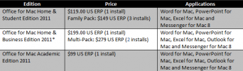 office-2011-pricing.png 22.63 KB